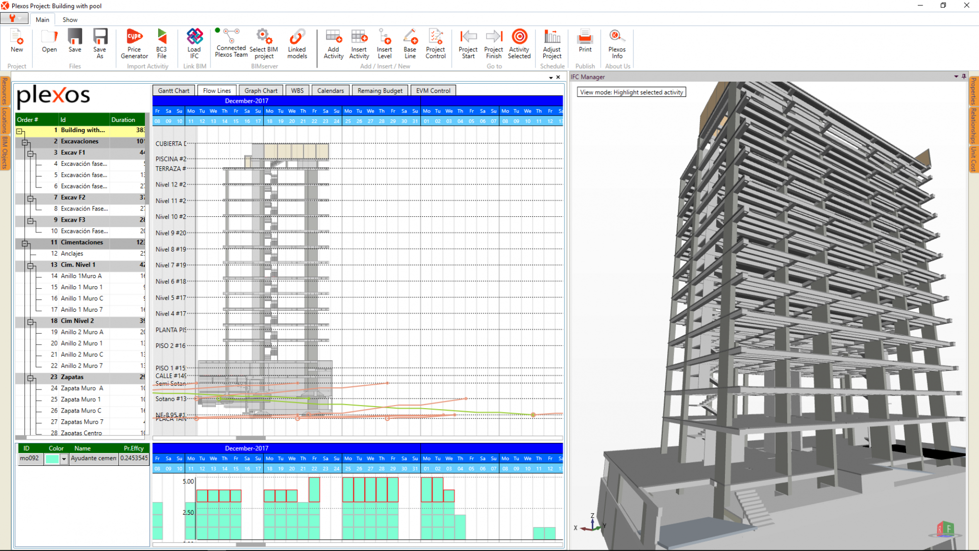 Visual Project Control by EVM and BIM in Building structure